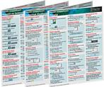 Visuele stappenkaarten